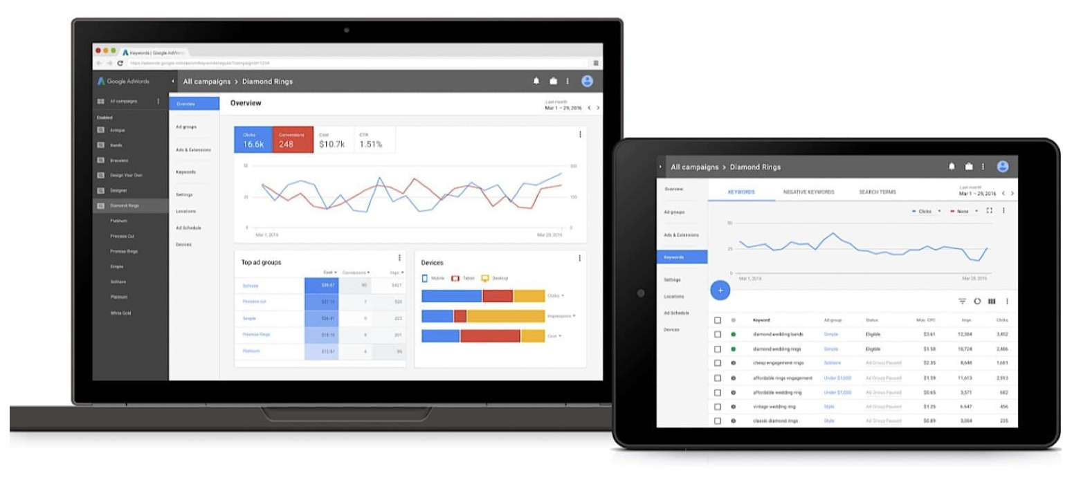 New AdWords interface finally rolled out to all advertisers